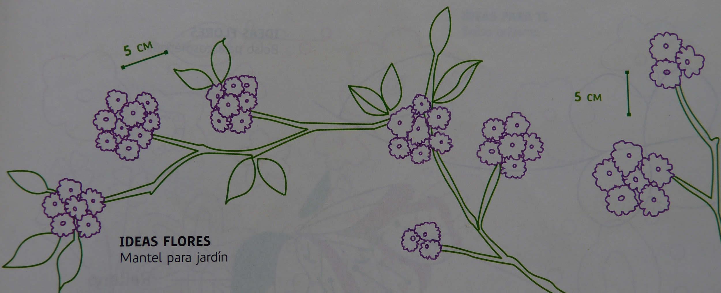 Un Mantel Pintado Para La Mesa De Jardin Guia De Manualidades - Manteles-para-bordar