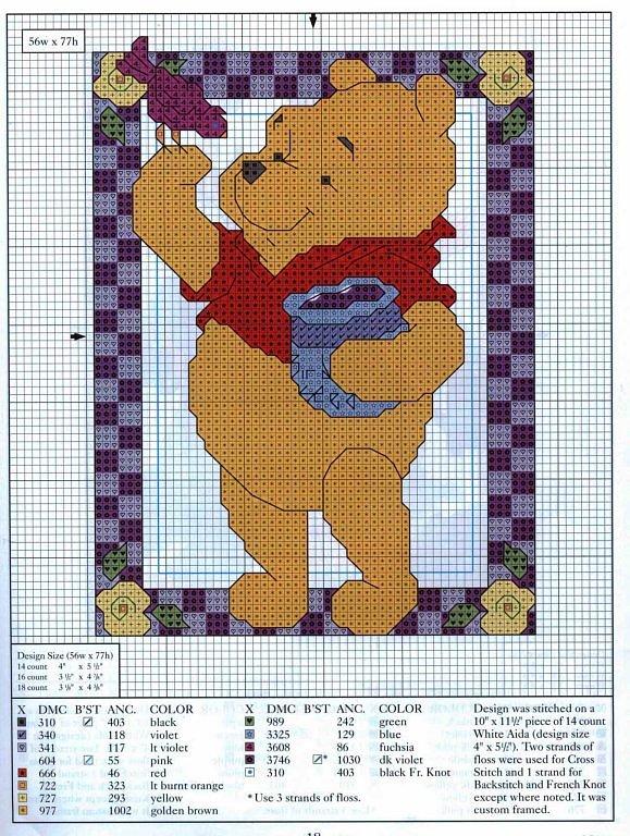 Winnie Pooh y sus amigos para tejer Artículo Publicado el 22.03.2011