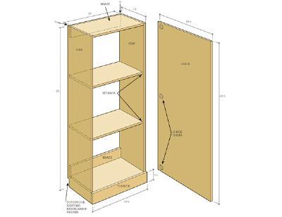 Construye un armario columna gu a de manualidades - Como revestir un armario ...