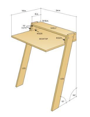 Construye una mesa para ordenador port til gu a de manualidades - Mesa portatil ordenador ...