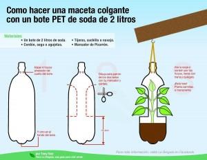 Maceta colgante con botellas de plástico