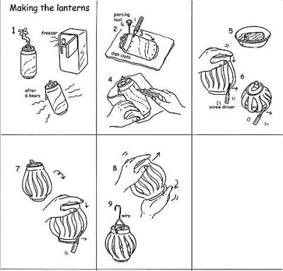 Linternas con latas de refrescos